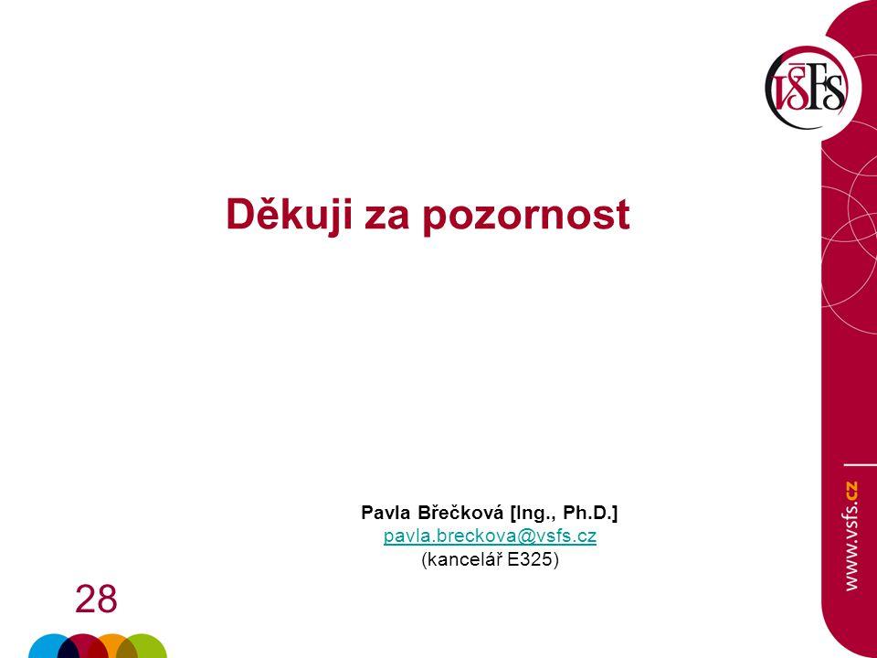 Pavla Břečková [Ing., Ph.D.]
